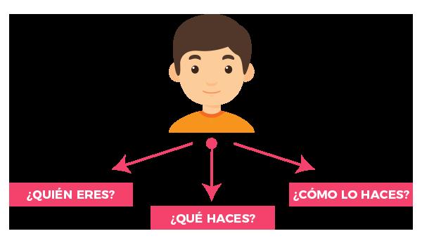 Estructura Web Psicologo